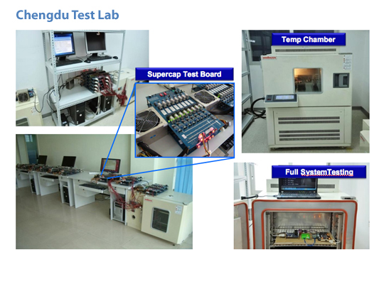 Chengdu test lab chart